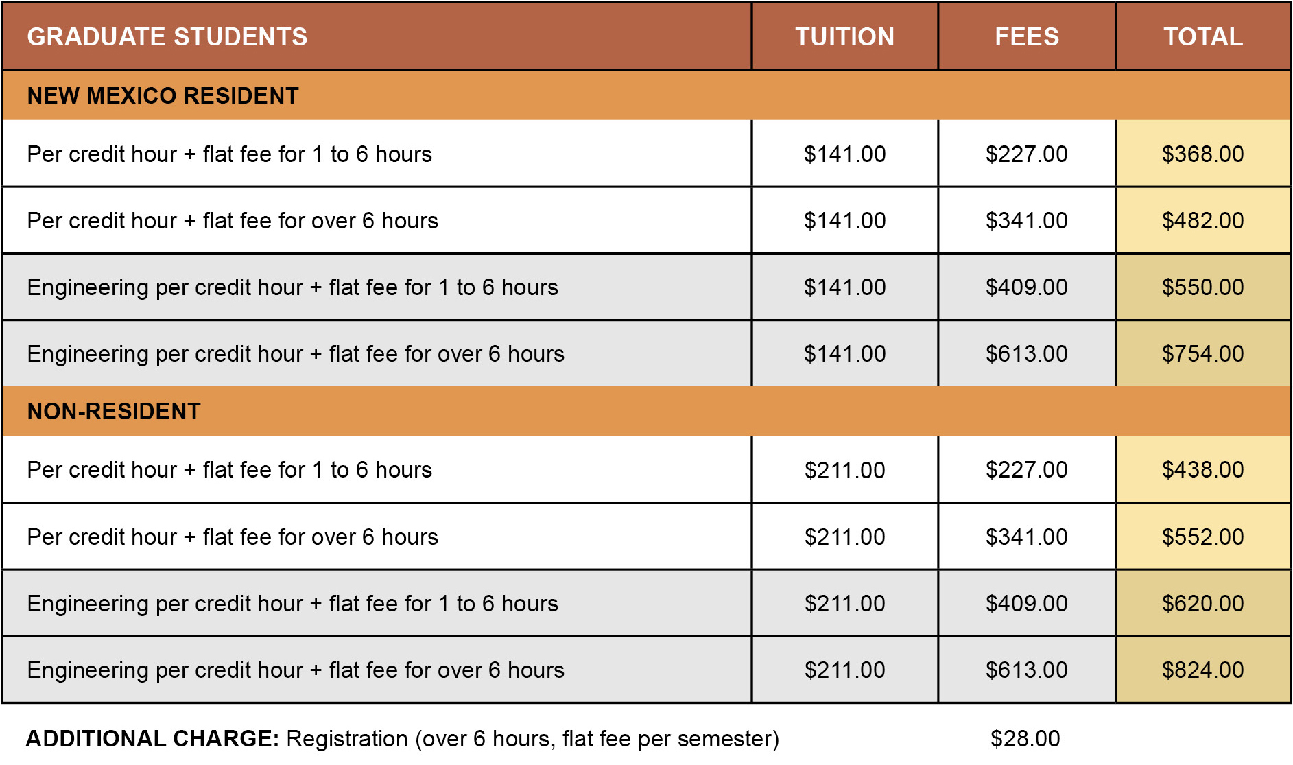 Tuition_General Fees_2016-17_graduate_rev